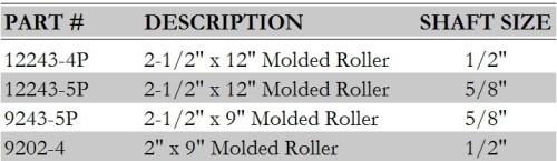 Molded-Side-Guide-Rollers-e1407803136832.jpg