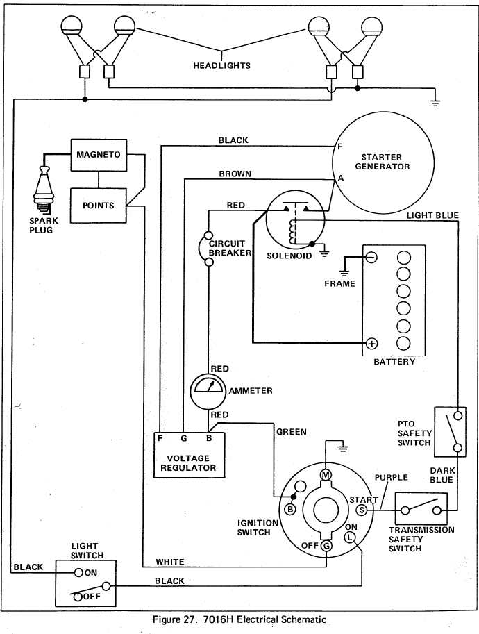 1690006wiring.ae0ba10ae9dad1f267f3bca9e0c98187 wiring diagram for a 7016 sovereign talking tractors simple simplicity wiring diagram at suagrazia.org