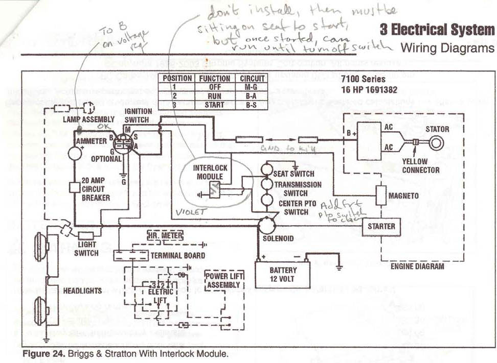 16 hp briggs and stratton opposed twin wiring diagram Briggs and Stratton 16 HP Old Briggs Stratton 16 HP