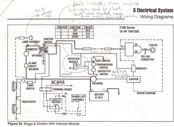Wiring Diagram For Simplicity Lawn Tractor : Simplicity garden tractor wiring diagram