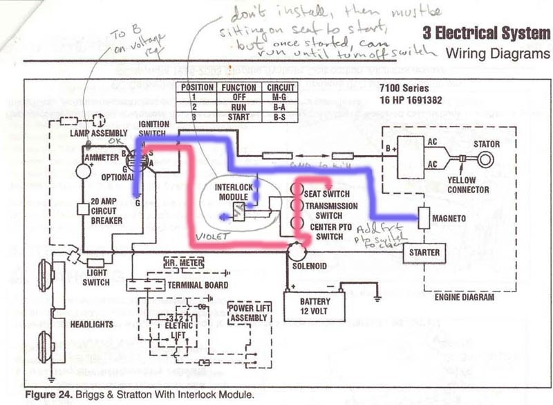 Magneto Kill Switch Wiring Diagram Pulling on