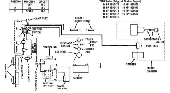 wiring diagram needed for 7119 - talking tractors
