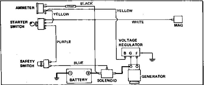 starter generator wiring talking tractors simple tractors 12V Starter Relay Wiring Diagram bob, me thinks the white wire does not belong there at all here is a simple wiring diagram of what you should have