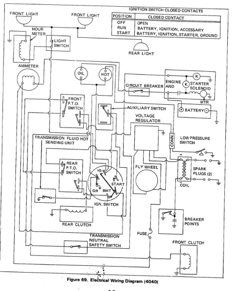 wiring diagram for an allis chalmers talking tractors simple rh simpletractors com