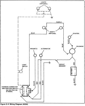 Simplicity Ignition Switch Diagram