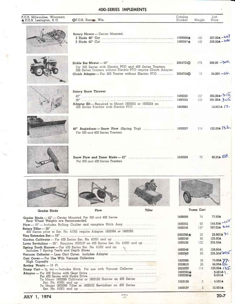 Allis Lawn  Garden 1974 Price List0006.jpg