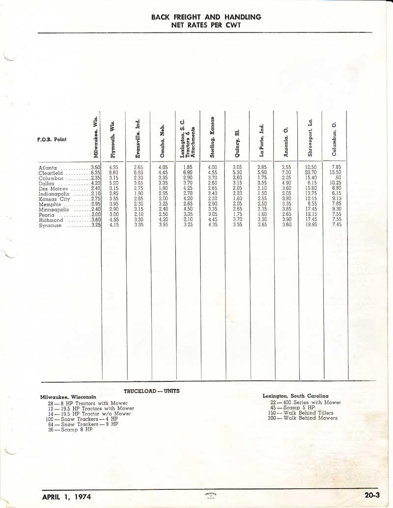 Allis Lawn  Garden 1974 Price List0002.jpg