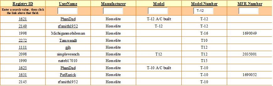 Homelite_Tractor_Registry_ 14Oct.JPG