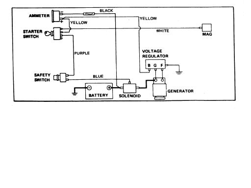briggs magneto wiring diagram neutral safety switch wiring