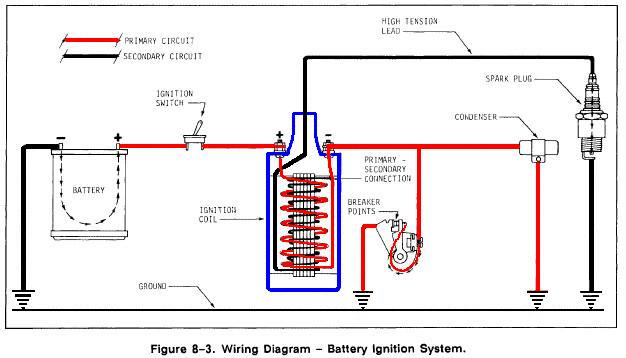 BatteryIgnitionSystemWiringDiagram1.jpg