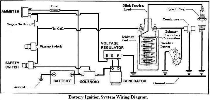 BatteryIgnitionSystemWiringDiagramModified.jpg