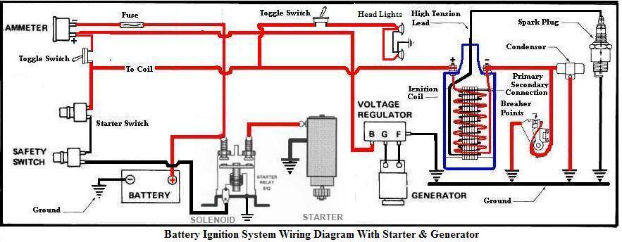 BatteryIgnitionSystemWiringDiagramModified2.JPG