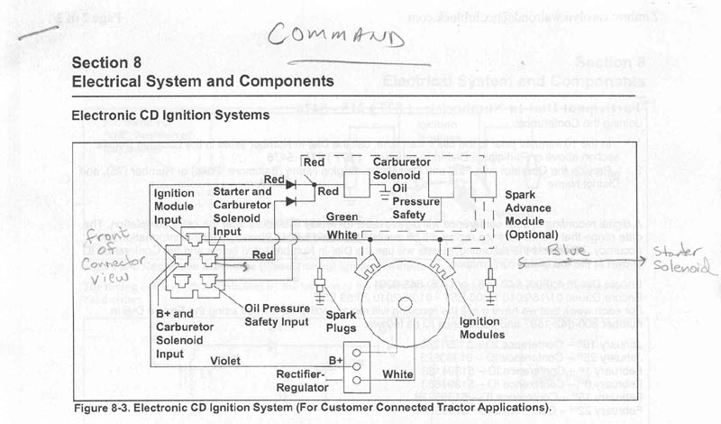 sunstar v twin kohler 20 wont start talking tractors simple tractors Simplicity Electric Clutch Diagram the command wiring diagram command_connector_diagram1a jpg