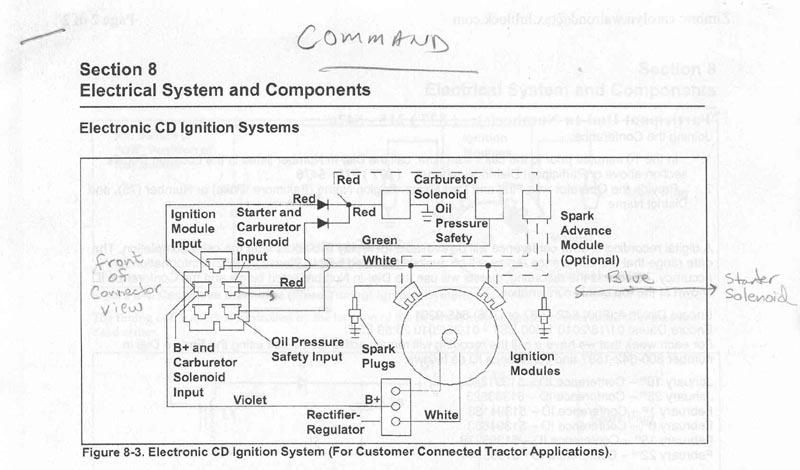 Sunstar V-Twin Kohler 20 Wont Start - Talking Tractors ... on kohler engine parts diagram, 23 hp kohler wiring diagram, kohler ch22s wiring diagram, 20 hp kohler engine diagram, kohler 16 hp wiring diagram, 17 hp kohler engine diagram, kohler charging wiring diagram, 25 hp kohler engine diagram, kohler ch25s wiring diagram, kohler generator wiring diagram, 14 hp kohler wiring diagram, kohler command wiring diagrams, kohler engine wiring diagrams, kohler command 18 hp engine diagram, kohler courage 20 engine diagram, 14 hp kohler engine diagram, 15 hp kohler engine diagram, kohler command 27 engine diagram, kohler key switch wiring diagram, kohler motor wiring diagram,