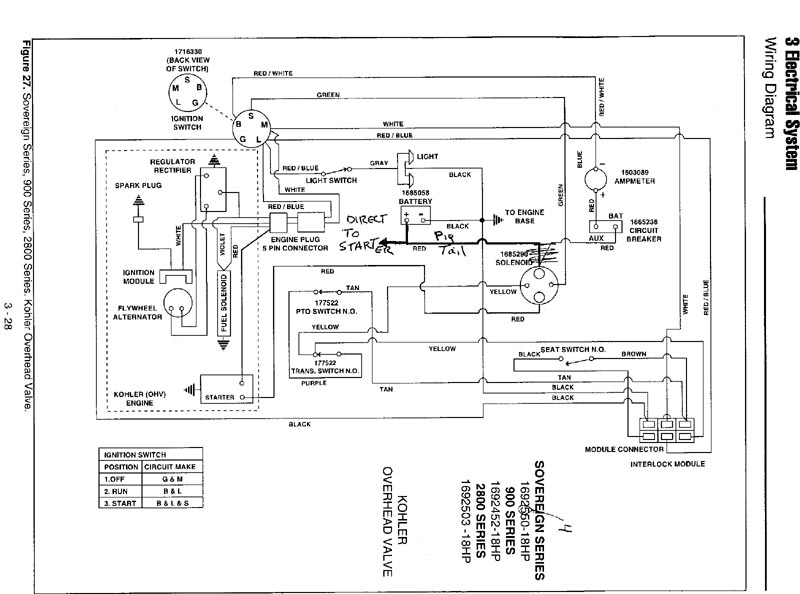 triad to command wiring talking tractors simple tractors M12 Wiring Diagram For Kohler Command command_wire_corc jpg 15Hp Kohler Command Wiring-Diagram