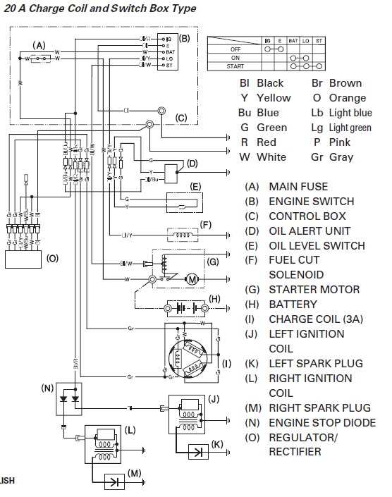 GX670wiringDiagram.d19c7847149ca6ea289c9f49e97a9d3f honda engine wiring talking tractors simple tractors  at gsmx.co