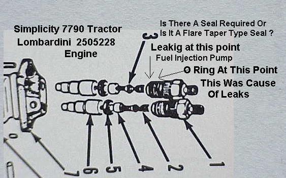 7790 Fuel Injector pump Leak Update - Talking Tractors