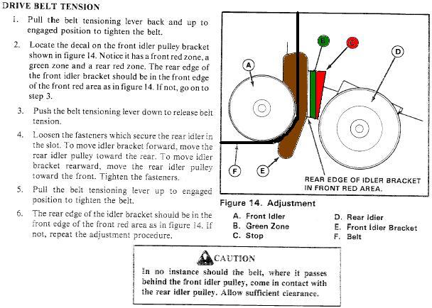 Simplicity Snowblower Belt Diagram Schematic Diagrams