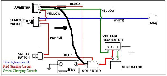 tractor amp meter wiring diagram up in smoke talking tractors simple tractors  up in smoke talking tractors simple