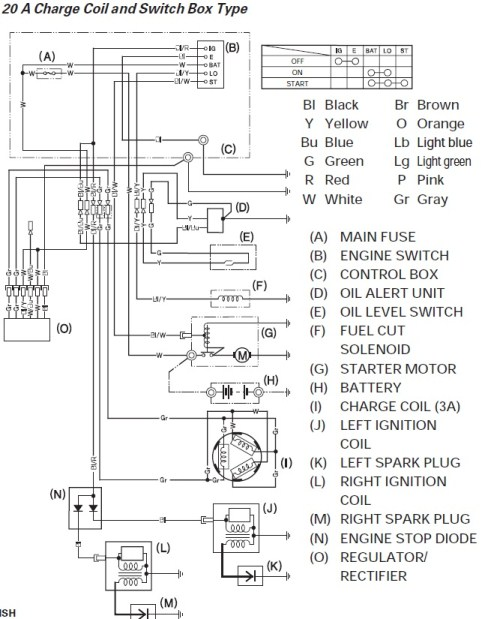 hondavoll.743e0fc9b6cc05b8ebe0abdc6e8702c1 7790 voltage regulator talking tractors simple tractors honda gx620 wiring diagram at edmiracle.co