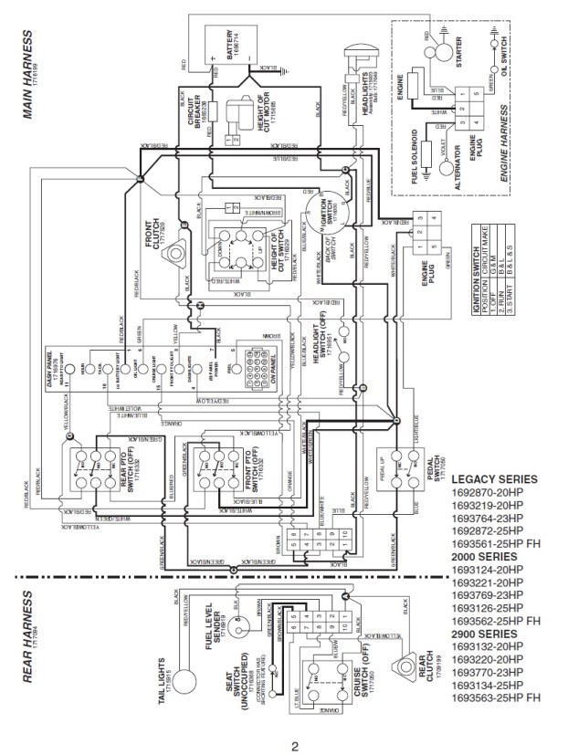 legwires.a2c9175cfe6a21f12f92bb0c61588094 simplicity legacy wiring diagram talking tractors simple tractors kohler ch23s wiring diagram at n-0.co