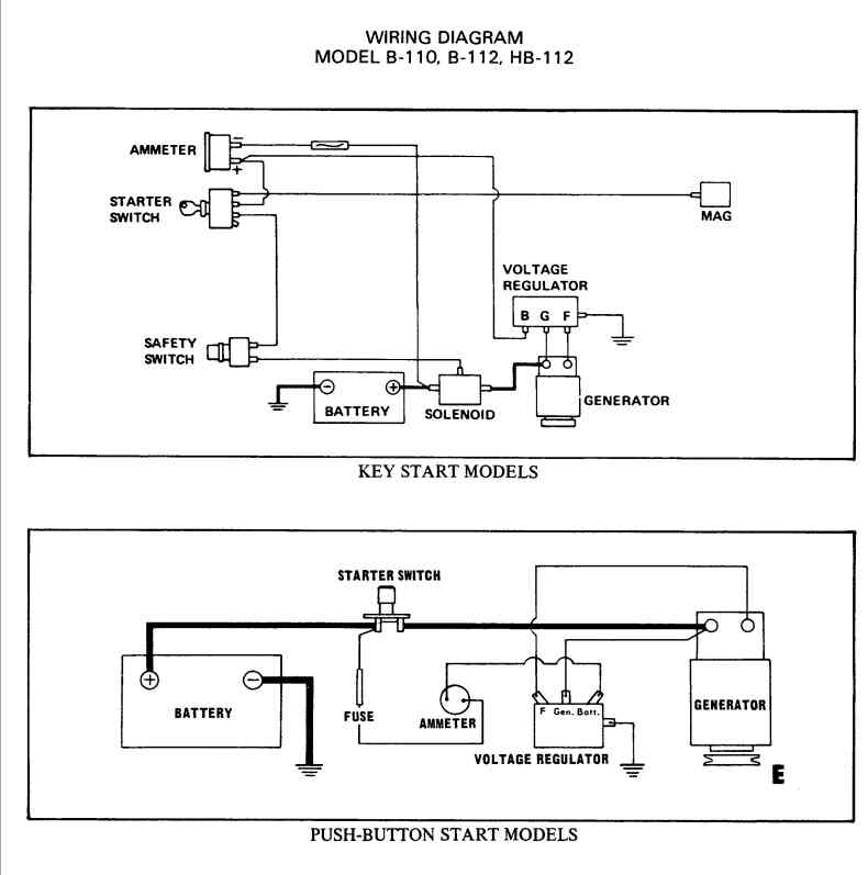 Briggs Ignition Problems Talking Tractors Simple Tractors