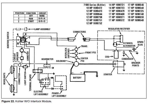 rewire 7119 to magneto ignition - Talking Tractors - Simple ... on 17 hp kawasaki wiring diagram, 17 hp kohler flywheel, 17 hp kohler engine, 17 hp briggs & stratton wiring diagram,