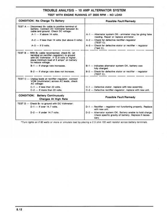 K301_Serv_pg8.12.JPG