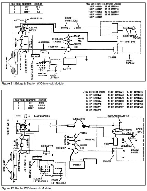 ch20s kohler engine wiring diagram re wire tactor talking tractors simple tractors  re wire tactor talking tractors