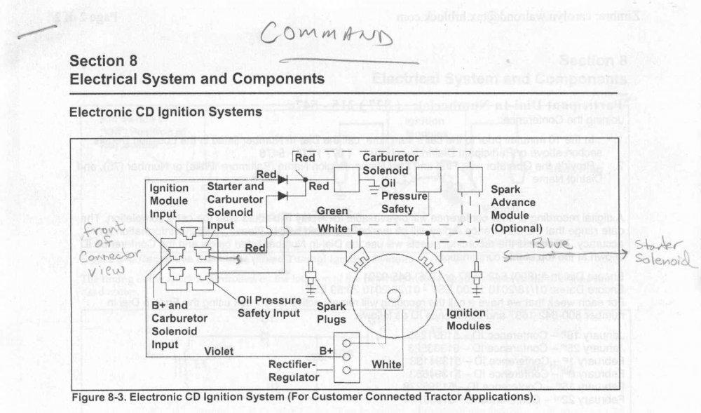 Command_Connector_Diagram1.thumb.jpg.849c954bf66d46c8c0e3b1e2b0229461.jpg