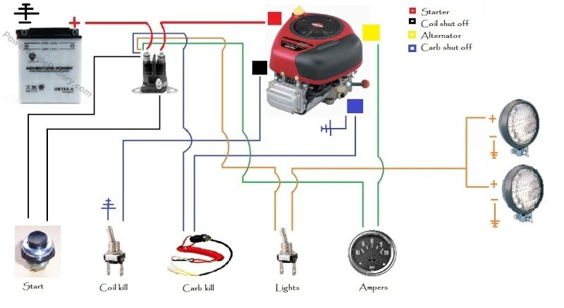 wiring-diagram-for-murray-ignition-switch-lawn-mower-riding.jpg