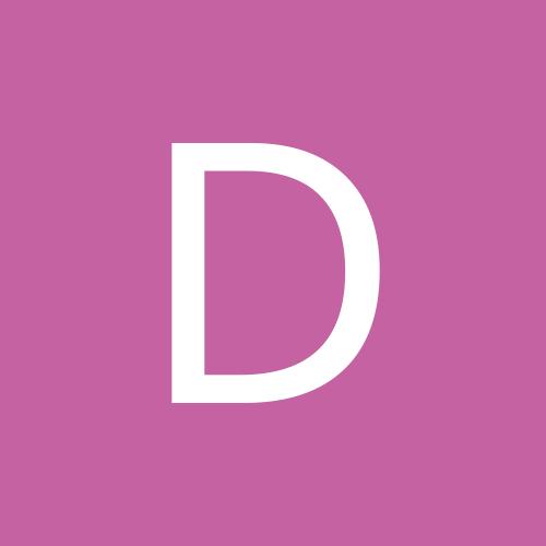 daninghram