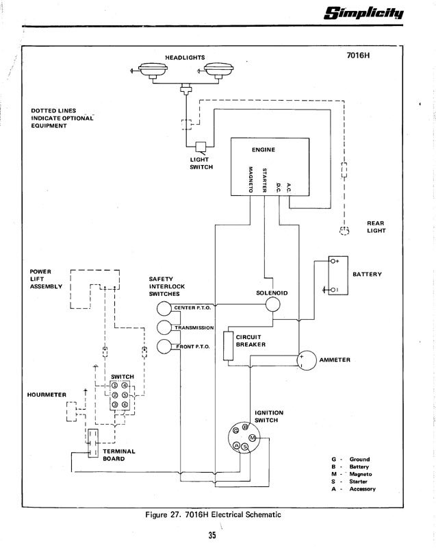Wiring Diagram For Garden Tractor