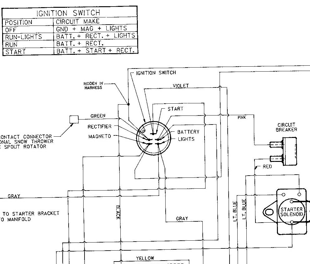 simplicity ignition switch diagram wiring diagram  simplicity 4040 wiring diagram ignition #2